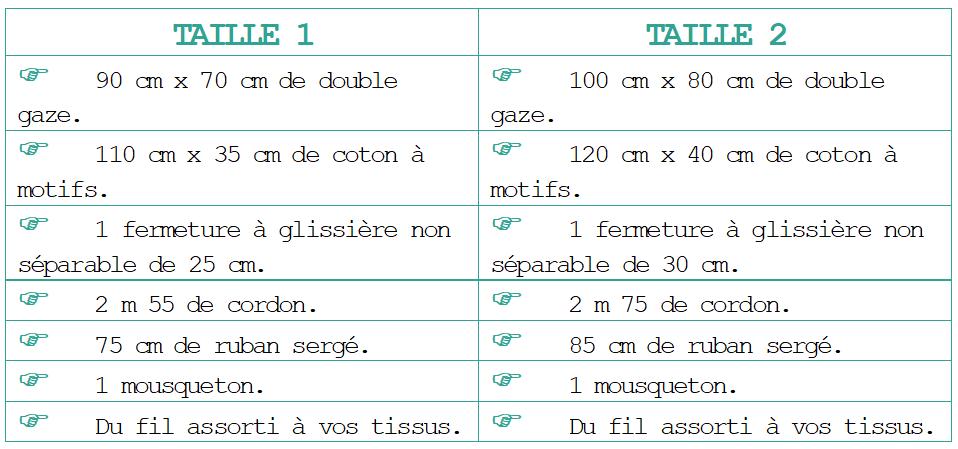 tableau-fournitures